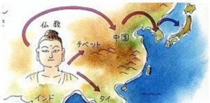 仏教のルーツ